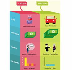 SOLUCION FINANCIERA RAPIDO Y EFECTIVO