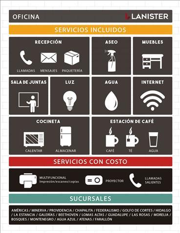 OFICINA AMUEBLADA CON SERVICIOS INCLUDOS.