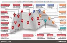 Oficinas en Morelia en Renta