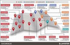 Oficina Virtual en Renta en Morelia