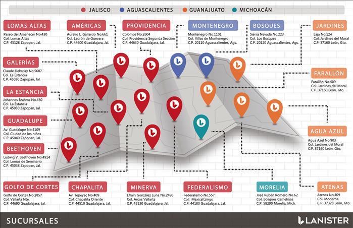 Oficinas Virtuales En Federalismo
