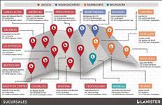Oficina Virtual en Federalismo