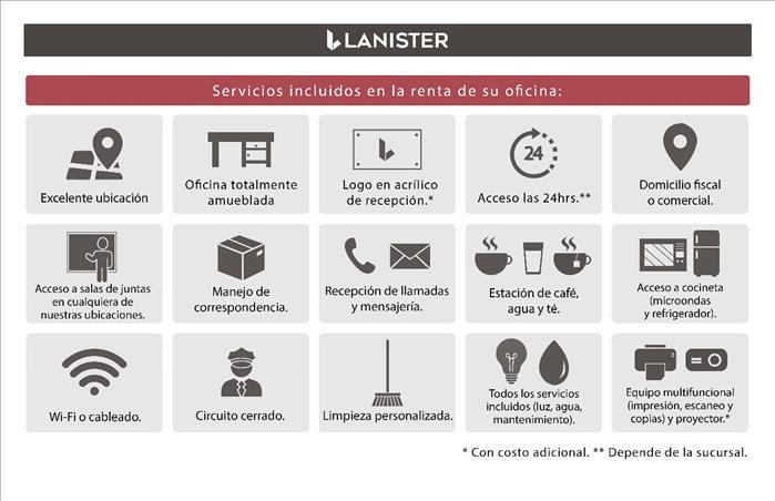 RENTA OFICINA CON LANISTER, SERVICIOS INCLUIDOS